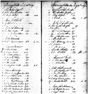 A Springfield general store's account ledger from 1837