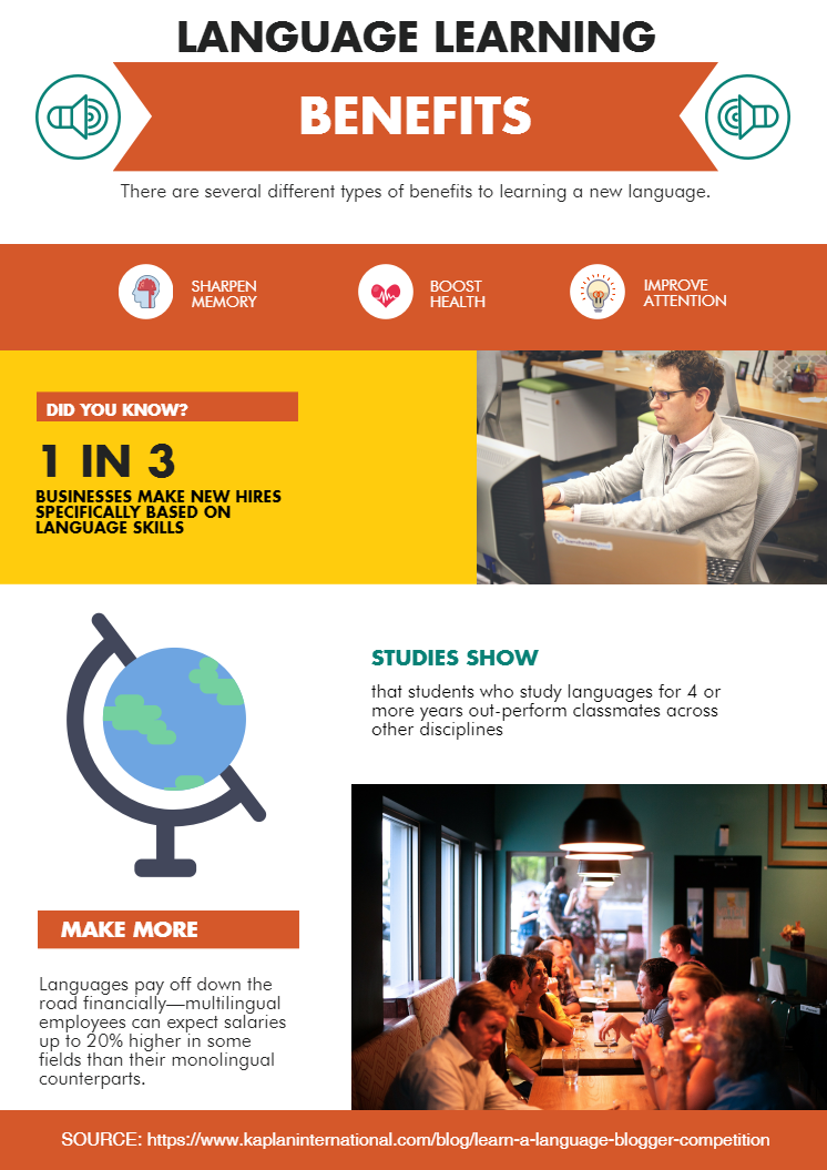 Infographic on language learning